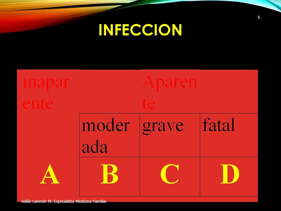 TASA DE ATAQUE Util para poblaciones muy definidas observadas por tiempo limitado (epidemias, intoxicaciones alimentarias de fuente común, enfermedades infecciosas.) Julián Laverde M.