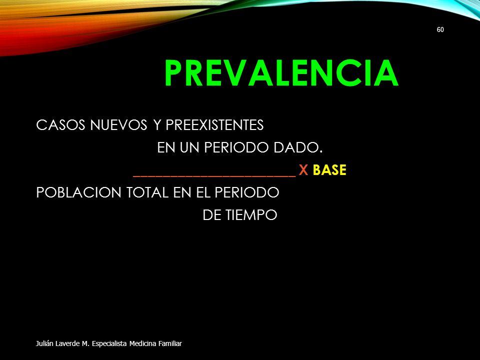 PREVALENCIA CASOS NUEVOS Y PREEXISTENTES EN UN PERIODO DADO. ______________________ X BASE POBLACION TOTAL EN EL PERIODO DE TIEMPO Julián Laverde M. E