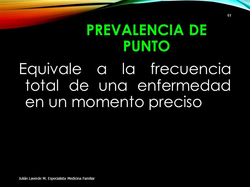 PREVALENCIA DE PUNTO Equivale a la frecuencia total de una enfermedad en un momento preciso Julián Laverde M. Especialista Medicina Familiar 61