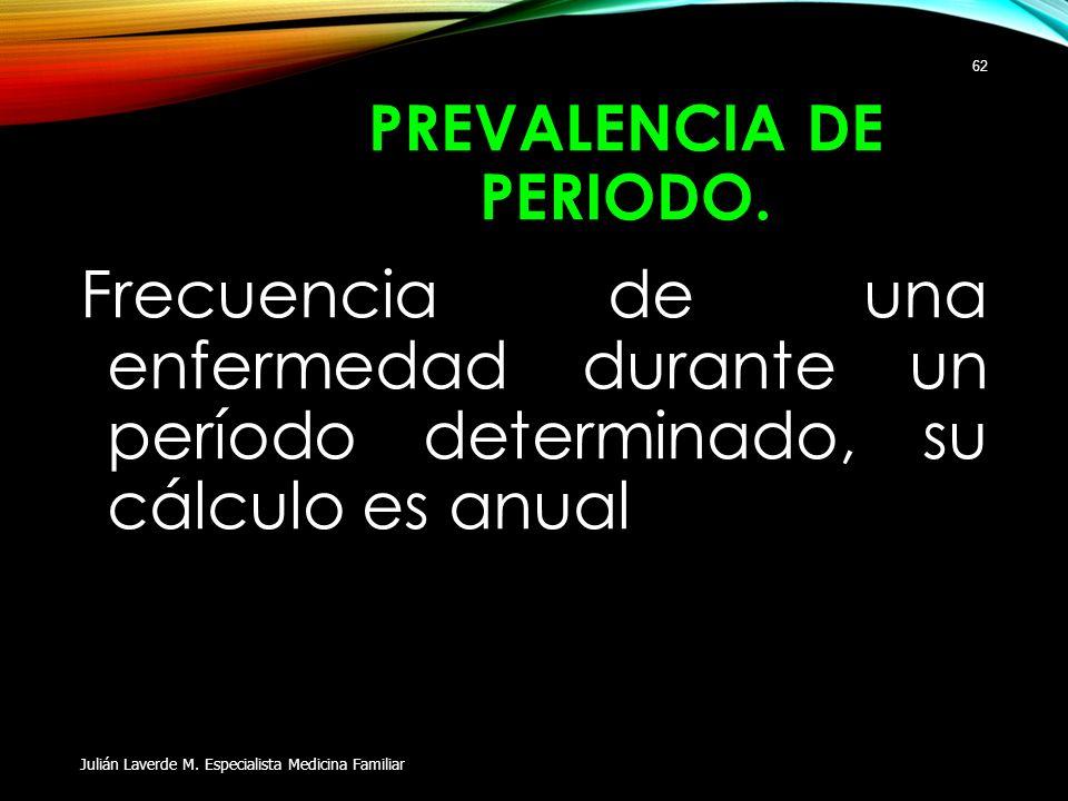 PREVALENCIA DE PERIODO. Frecuencia de una enfermedad durante un período determinado, su cálculo es anual Julián Laverde M. Especialista Medicina Famil