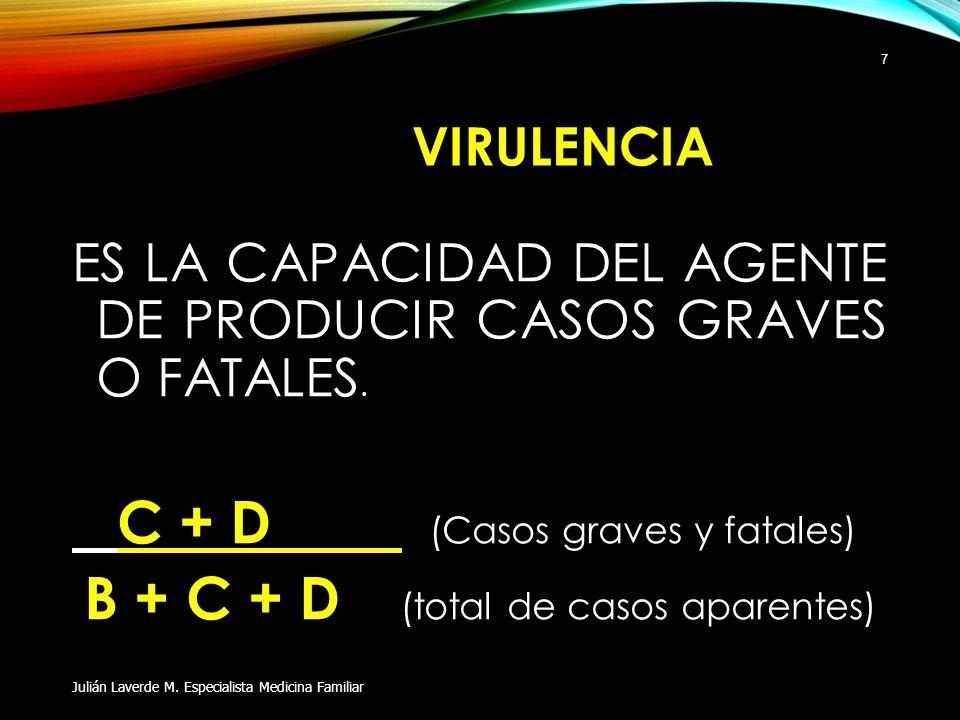 POBLACION NO EXPUESTA C / C+D Julián Laverde M. Especialista Medicina Familiar 38