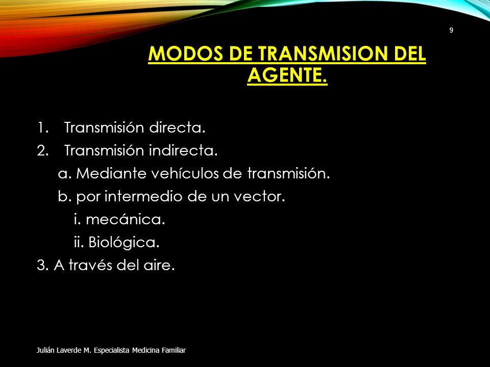 MODOS DE TRANSMISION DEL AGENTE. 1.Transmisión directa. 2.Transmisión indirecta. a. Mediante vehículos de transmisión. b. por intermedio de un vector.