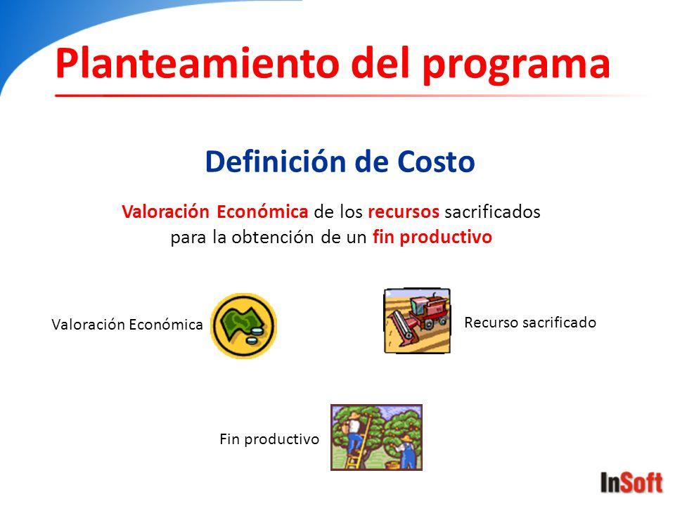 Valoración Económica de los recursos sacrificados para la obtención de un fin productivo Definición de Costo Planteamiento del programa Valoración Eco