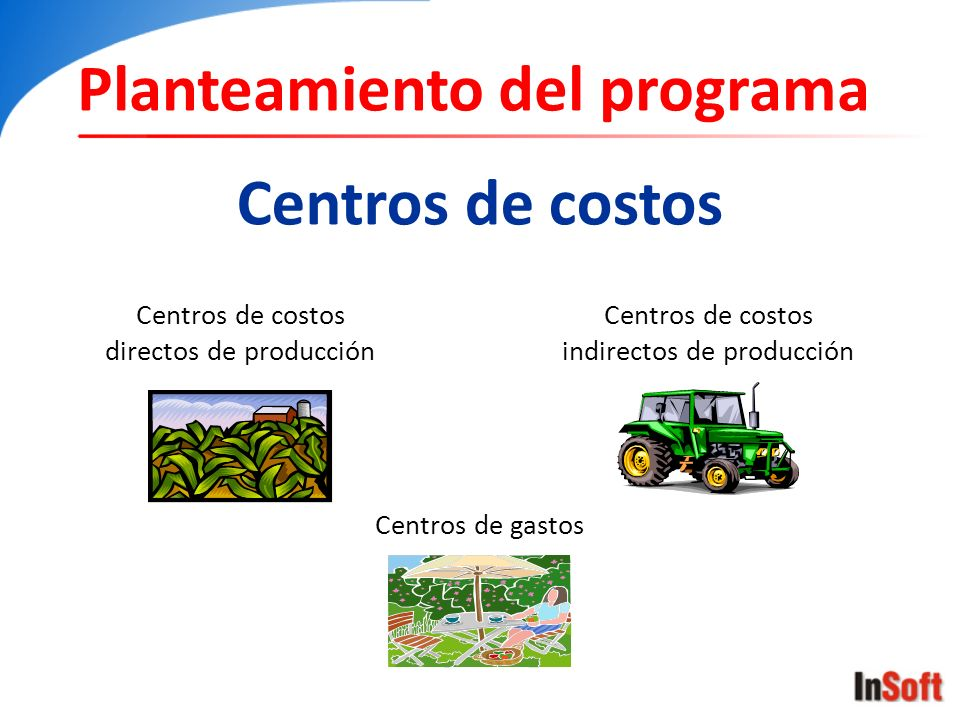 Centros de costos directos de producción Centros de costos indirectos de producción Centros de gastos