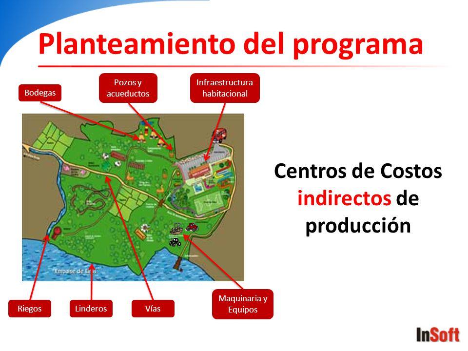 Maquinaria y Equipos Centros de Costos indirectos de producción Vías Linderos Riegos Infraestructura habitacional Pozos y acueductos Bodegas Planteami