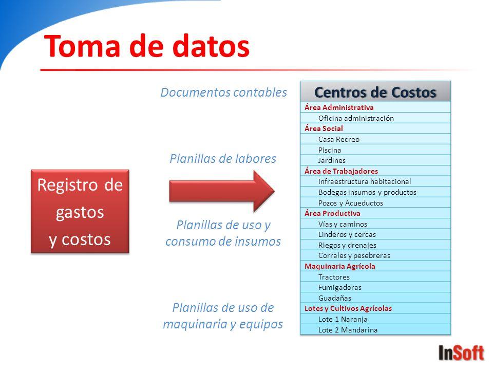 Documentos contables Toma de datos Registro de gastos y costos Registro de gastos y costos Planillas de labores Planillas de uso y consumo de insumos
