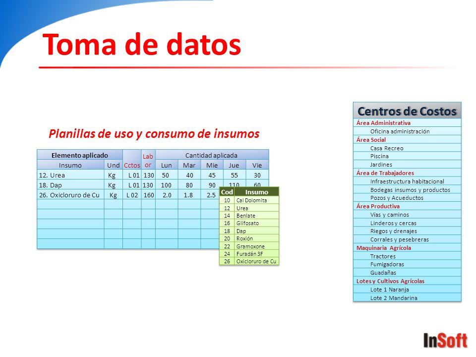 Toma de datos Planillas de uso y consumo de insumos