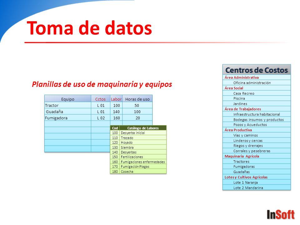 Toma de datos Planillas de uso de maquinaria y equipos