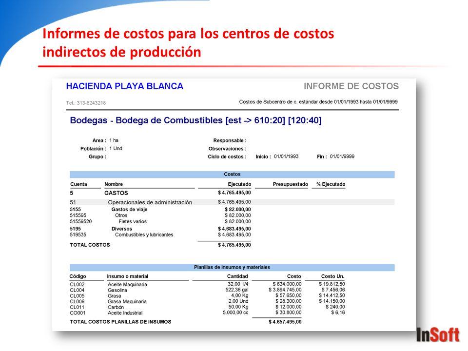 Informes de costos para los centros de costos indirectos de producción