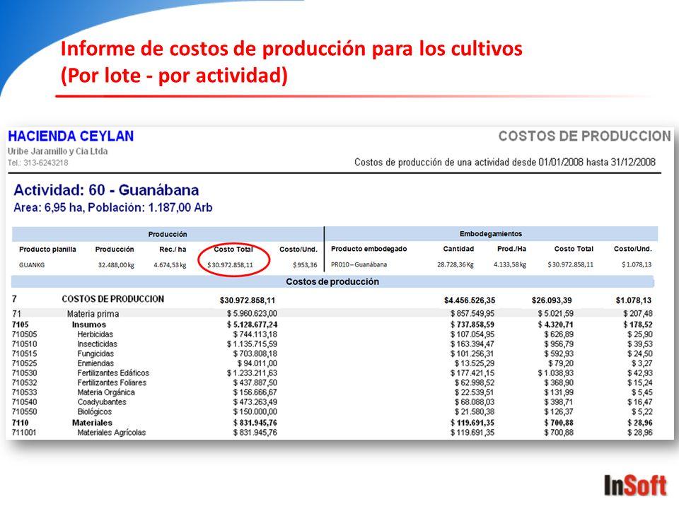 Informe de costos de producción para los cultivos (Por lote - por actividad)