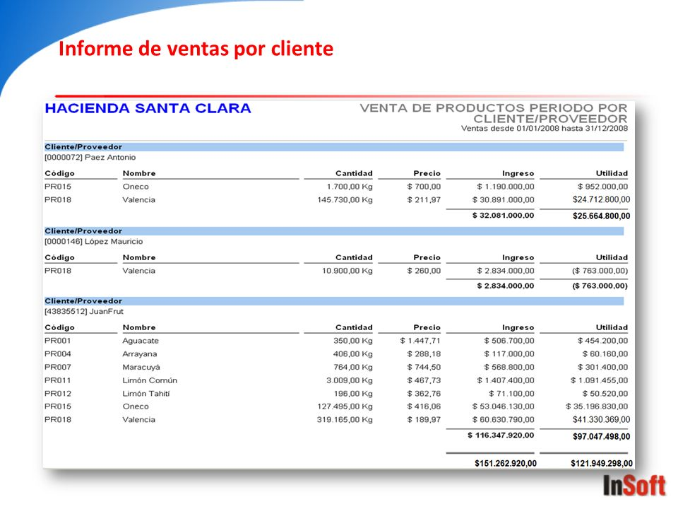 Informe de ventas por cliente