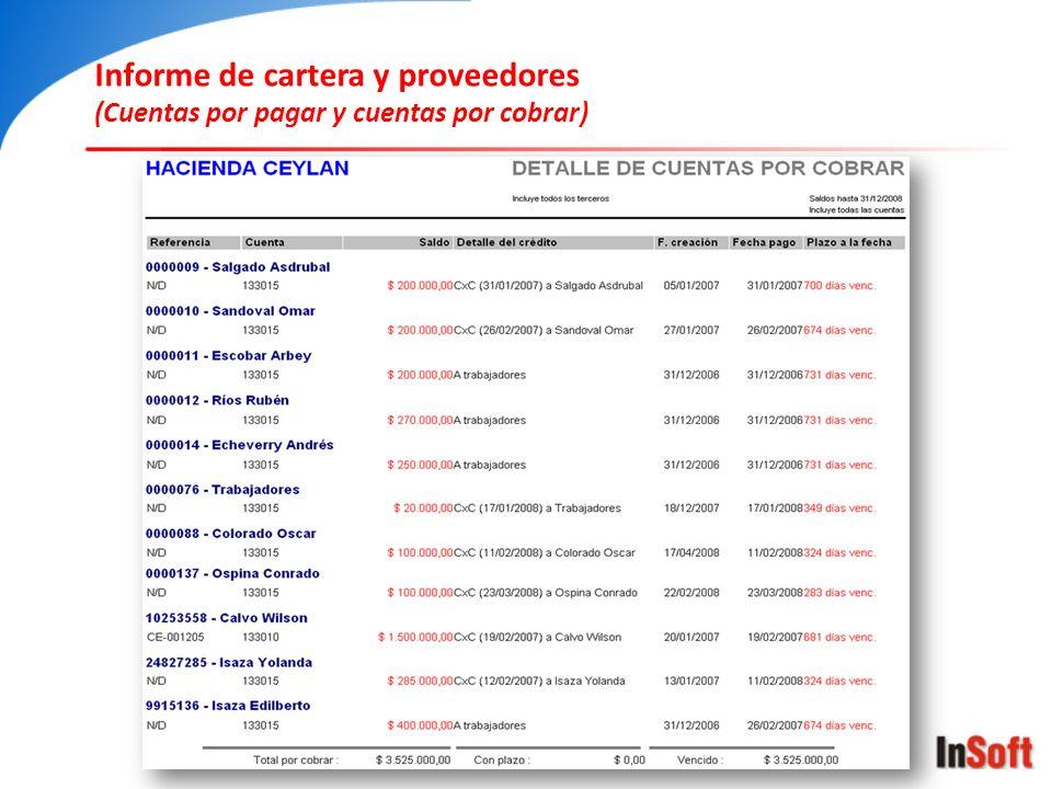 Informe de cartera y proveedores (Cuentas por pagar y cuentas por cobrar)
