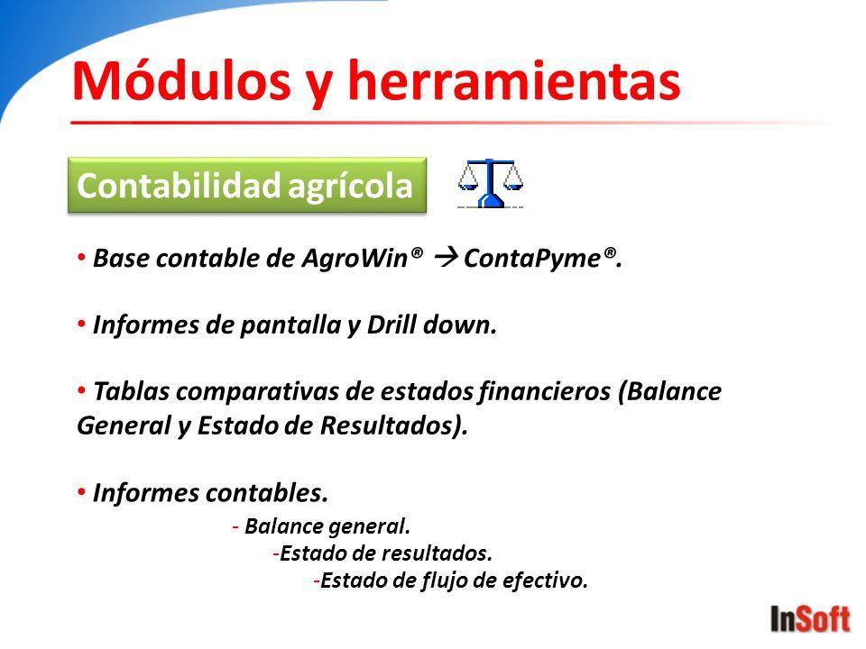Módulos y herramientas Contabilidad agrícola Base contable de AgroWin® ContaPyme®. Informes de pantalla y Drill down. Tablas comparativas de estados f