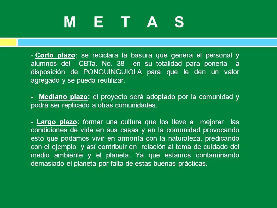 - Corto plazo: se reciclara la basura que genera el personal y alumnos del CBTa. No. 38 en su totalidad para ponerla a disposición de PONGUINGUIOLA pa