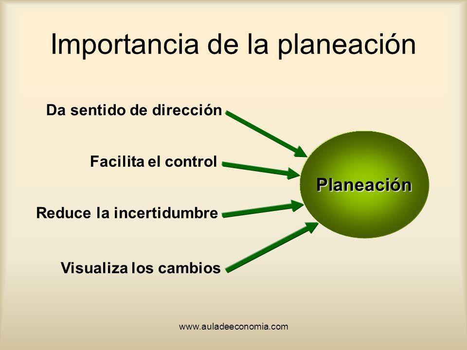 www.auladeeconomia.com Importancia de la planeación Planeación Da sentido de dirección Facilita el control Reduce la incertidumbre Visualiza los cambi