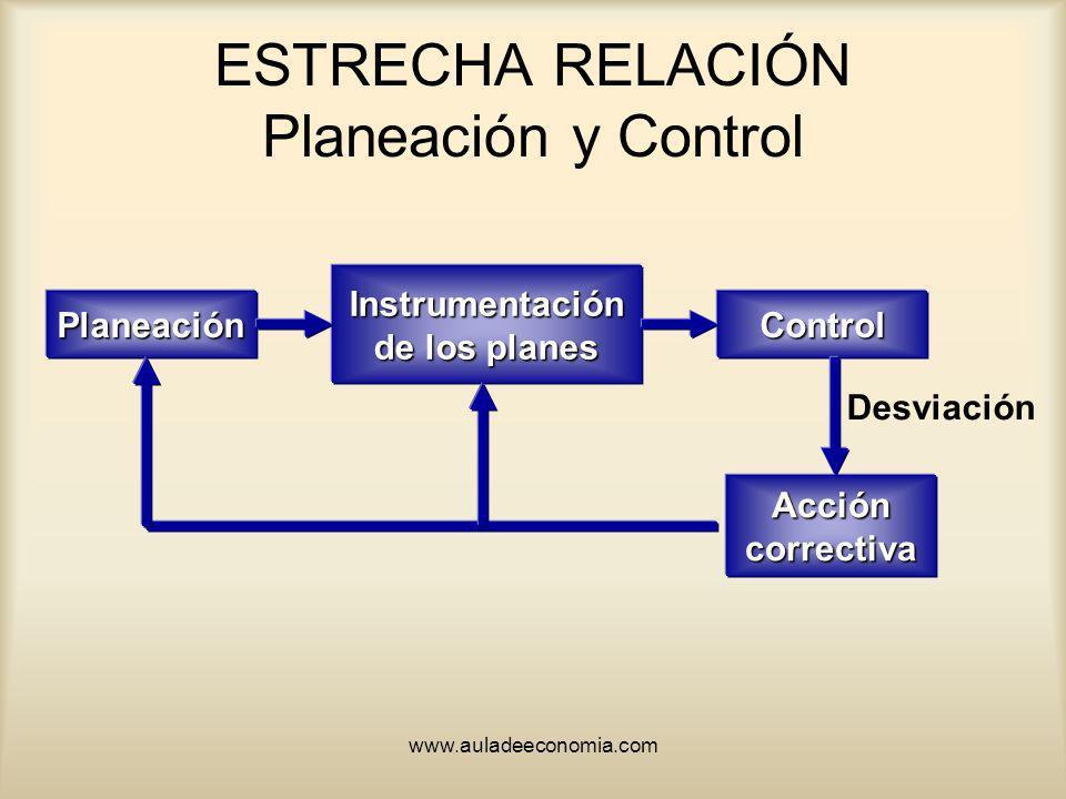 www.auladeeconomia.com ESTRECHA RELACIÓN Planeación y Control Planeación Instrumentación de los planes Control Accióncorrectiva Desviación