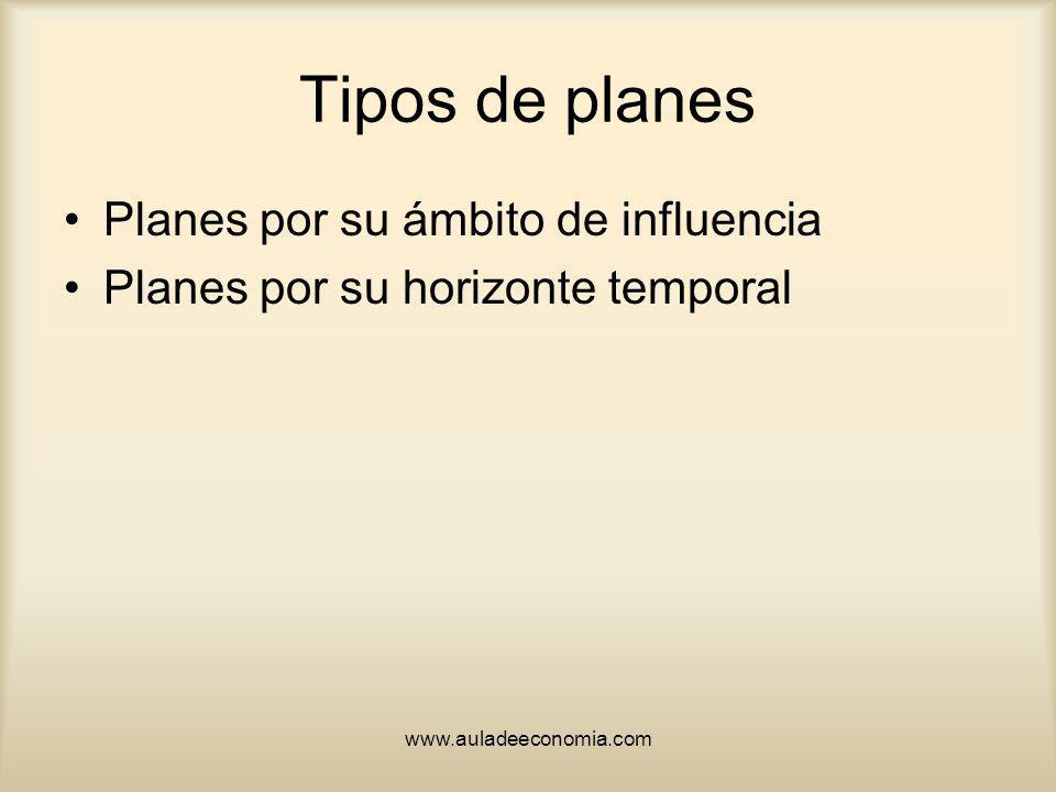 www.auladeeconomia.com Tipos de planes Planes por su ámbito de influencia Planes por su horizonte temporal