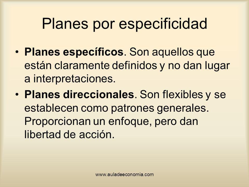 www.auladeeconomia.com Planes por especificidad Planes específicos. Son aquellos que están claramente definidos y no dan lugar a interpretaciones. Pla
