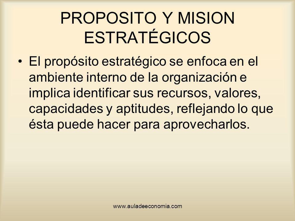 www.auladeeconomia.com PROPOSITO Y MISION ESTRATÉGICOS El propósito estratégico se enfoca en el ambiente interno de la organización e implica identifi