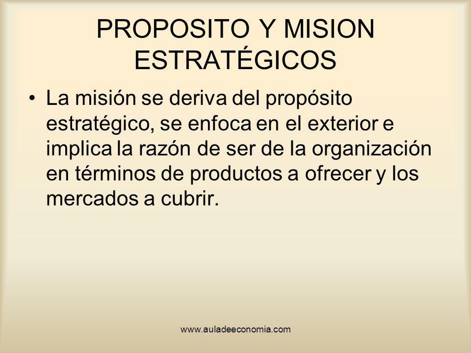 www.auladeeconomia.com PROPOSITO Y MISION ESTRATÉGICOS La misión se deriva del propósito estratégico, se enfoca en el exterior e implica la razón de s