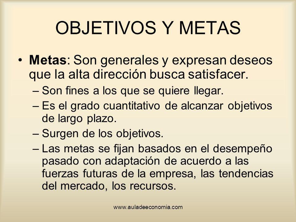 www.auladeeconomia.com OBJETIVOS Y METAS Metas: Son generales y expresan deseos que la alta dirección busca satisfacer. –Son fines a los que se quiere