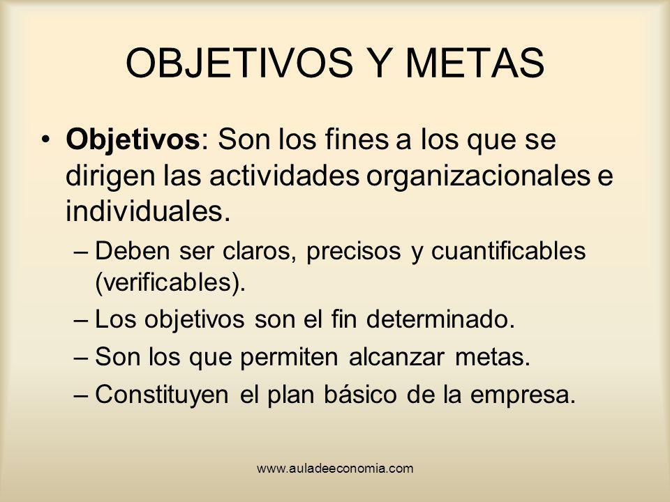 www.auladeeconomia.com OBJETIVOS Y METAS Objetivos: Son los fines a los que se dirigen las actividades organizacionales e individuales. –Deben ser cla