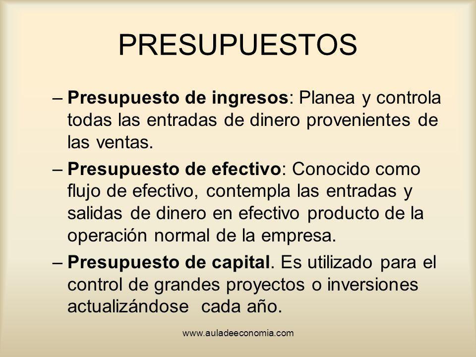 www.auladeeconomia.com PRESUPUESTOS –Presupuesto de ingresos: Planea y controla todas las entradas de dinero provenientes de las ventas. –Presupuesto