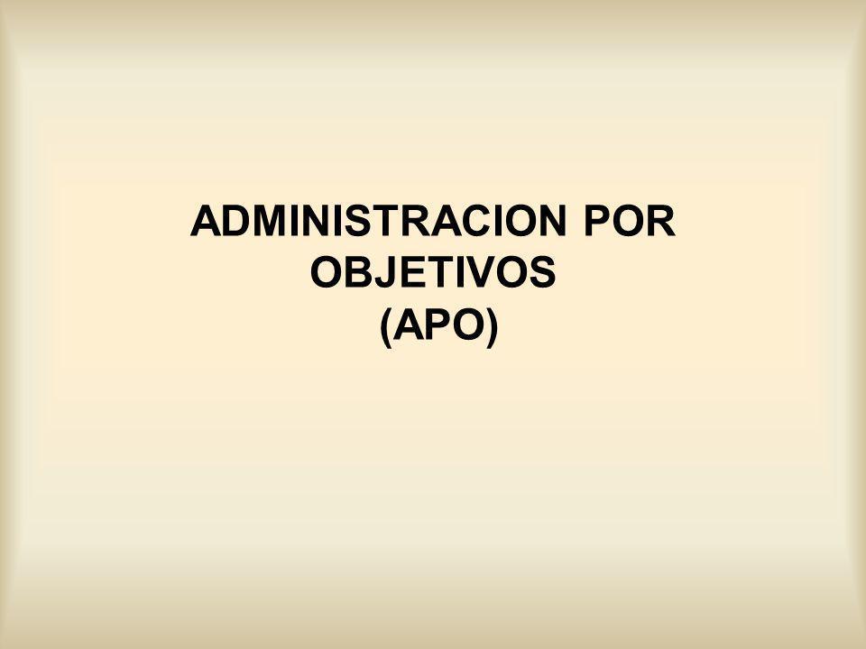ADMINISTRACION POR OBJETIVOS (APO)