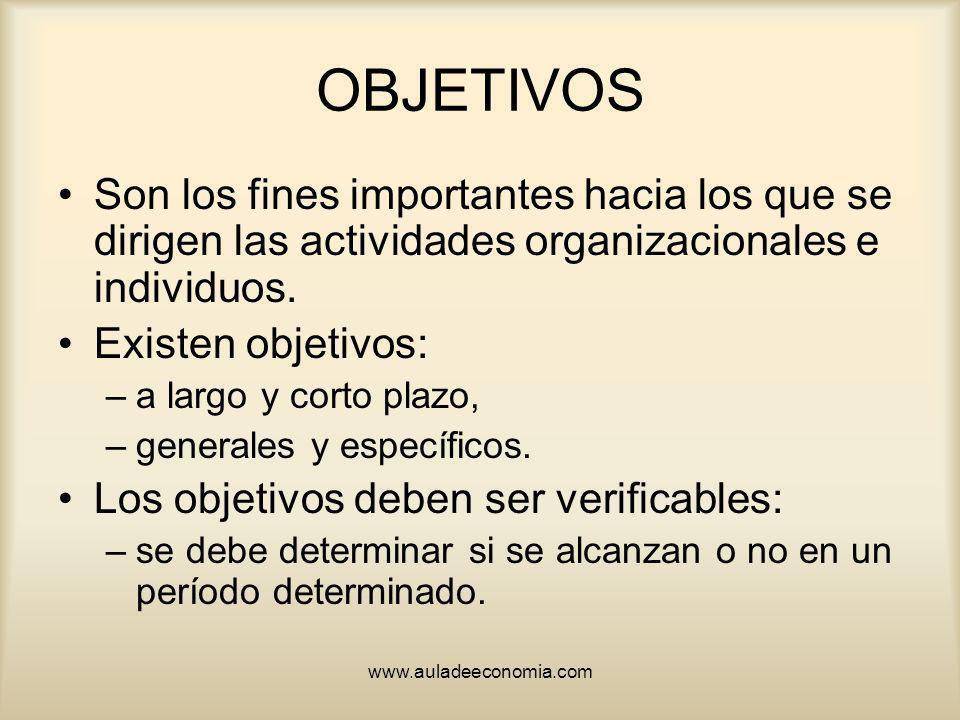 www.auladeeconomia.com OBJETIVOS Son los fines importantes hacia los que se dirigen las actividades organizacionales e individuos. Existen objetivos: