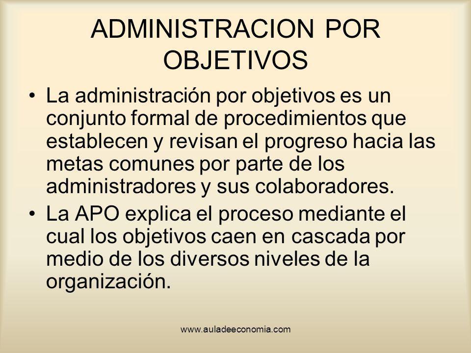 www.auladeeconomia.com ADMINISTRACION POR OBJETIVOS La administración por objetivos es un conjunto formal de procedimientos que establecen y revisan e