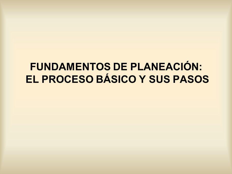 FUNDAMENTOS DE PLANEACIÓN: EL PROCESO BÁSICO Y SUS PASOS