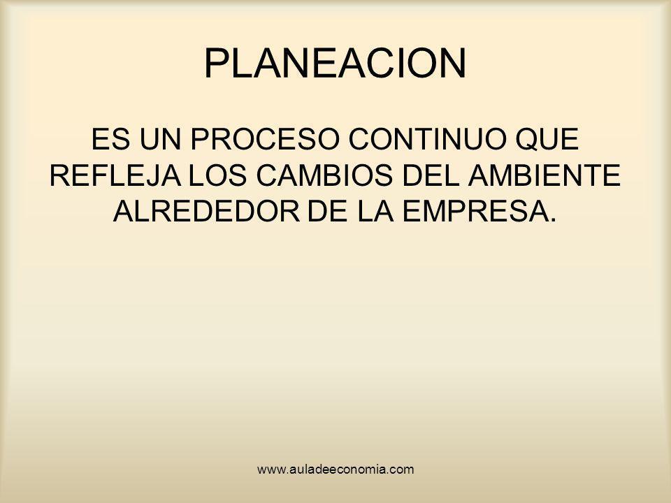 www.auladeeconomia.com PLANEACION ES UN PROCESO CONTINUO QUE REFLEJA LOS CAMBIOS DEL AMBIENTE ALREDEDOR DE LA EMPRESA.