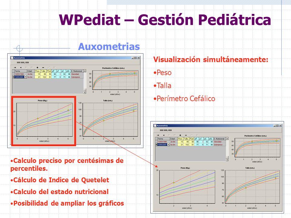 WPediat – Gestión Pediátrica Factores de Riesgo Búsqueda automática de los factores de riesgo más importantes en la historia clínica Información sobre