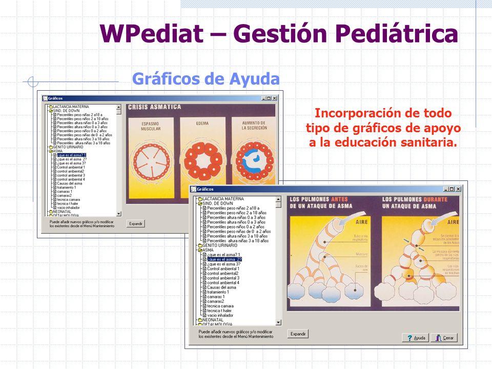 WPediat – Gestión Pediátrica Gráficos de Ayuda al diagnostico Incorporación de todo tipo de gráficos de ayuda al diagnóstico.