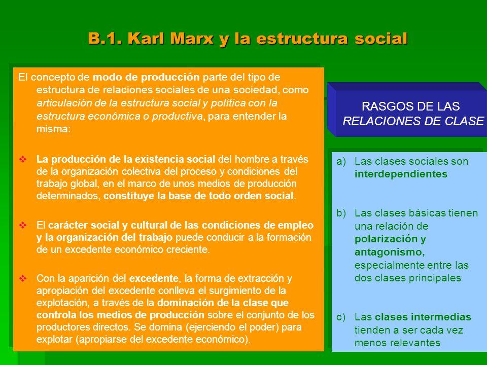 B.1. Karl Marx y la estructura social El concepto de modo de producción parte del tipo de estructura de relaciones sociales de una sociedad, como arti