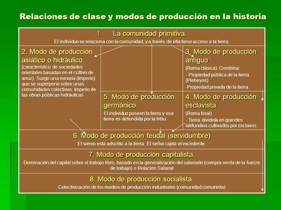 Relaciones de clase y modos de producción en la historia 1.La comunidad primitiva. El individuo se relaciona con la comunidad, y a través de ella tien