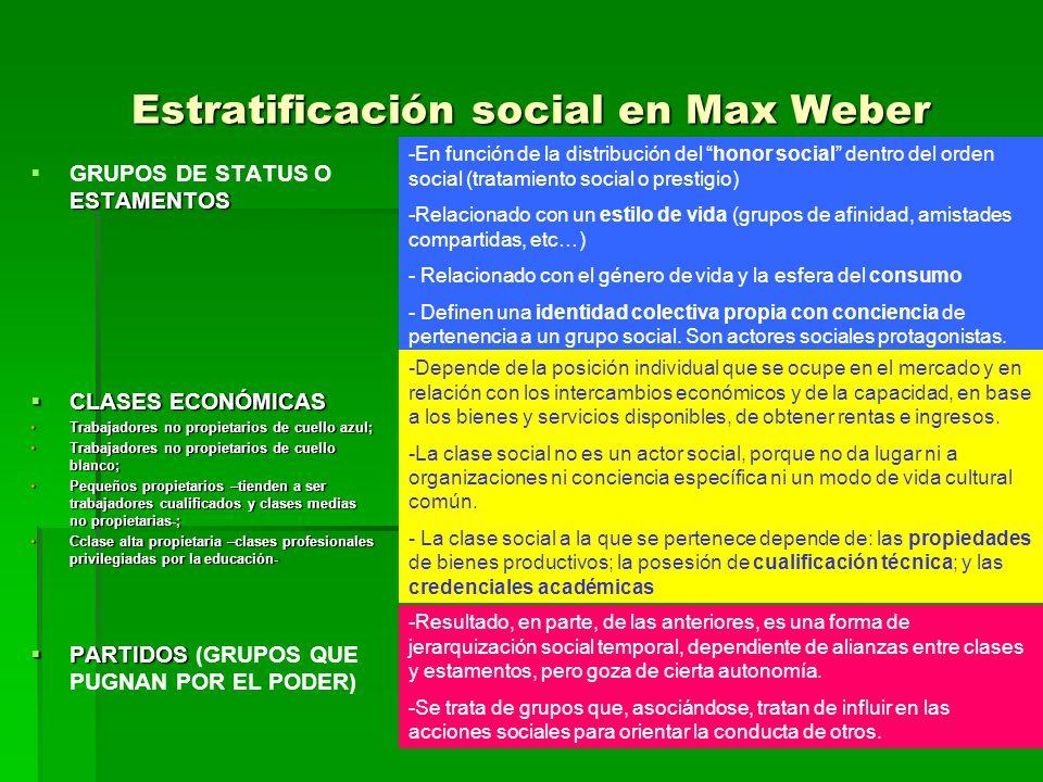 Estratificación social en Max Weber ESTAMENTOS GRUPOS DE STATUS O ESTAMENTOS CLASES ECONÓMICAS CLASES ECONÓMICAS Trabajadores no propietarios de cuell