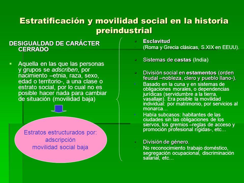 PODER (capacidad del individuo para imponer su voluntad) RIQUEZA (disponibliidad de recursos para realizar acciones) STATUS (reconocimiento social por detentar una ocupación o cargo o seguir un estilo de vida –consumo-) POSICIÓN POLÍTICA Influencia, en forma de grupo o partido POSICIÓN ECONÓMICA Nivel de renta (clase social) POSICIÓN SOCIAL (honor, condición social)=> Estamento u orden FACTORES QUE INFLUYEN EN LA JERARQUIZACIÓN Y ESTRATIFICACIÓN SOCIAL