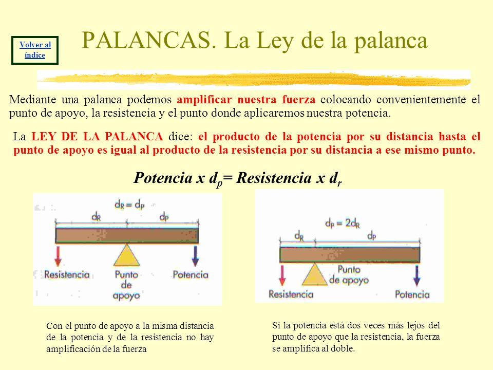 PALANCAS. La Ley de la palanca Mediante una palanca podemos amplificar nuestra fuerza colocando convenientemente el punto de apoyo, la resistencia y e