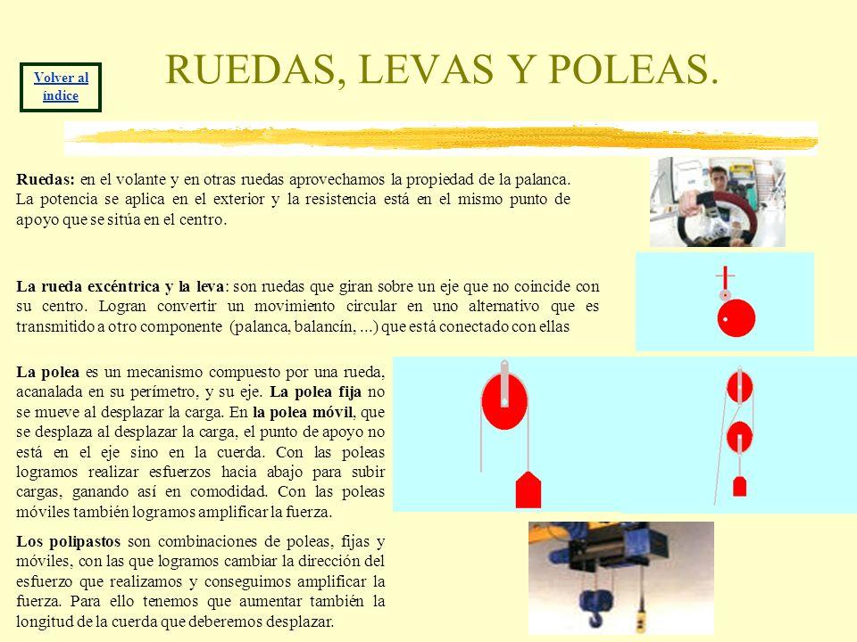 RUEDAS, LEVAS Y POLEAS. Volver al índice Ruedas: en el volante y en otras ruedas aprovechamos la propiedad de la palanca. La potencia se aplica en el