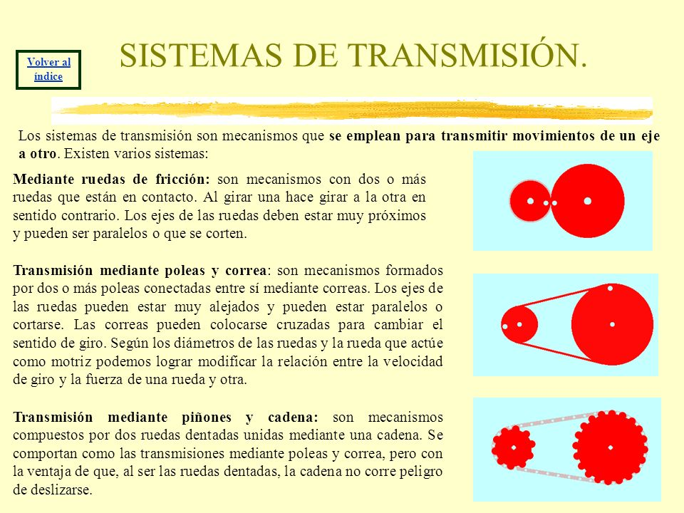 SISTEMAS DE TRANSMISIÓN. Volver al índice Mediante ruedas de fricción: son mecanismos con dos o más ruedas que están en contacto. Al girar una hace gi
