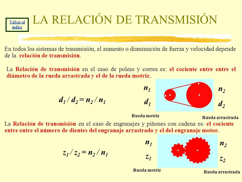 LA RELACIÓN DE TRANSMISIÓN En todos los sistemas de transmisión, el aumento o disminución de fuerza y velocidad depende de la relación de transmisión.