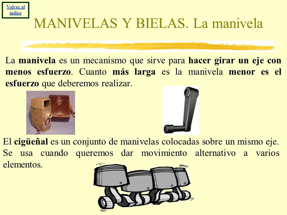 MANIVELAS Y BIELAS. La manivela La manivela es un mecanismo que sirve para hacer girar un eje con menos esfuerzo. Cuanto más larga es la manivela meno