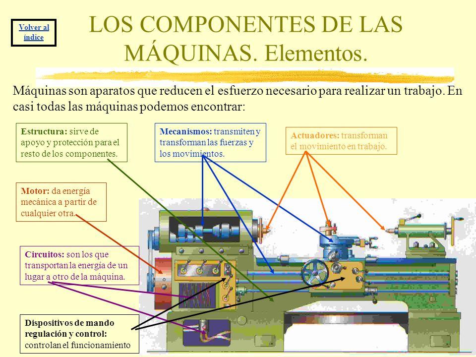 LOS COMPONENTES DE LAS MÁQUINAS. Elementos. Máquinas son aparatos que reducen el esfuerzo necesario para realizar un trabajo. En casi todas las máquin