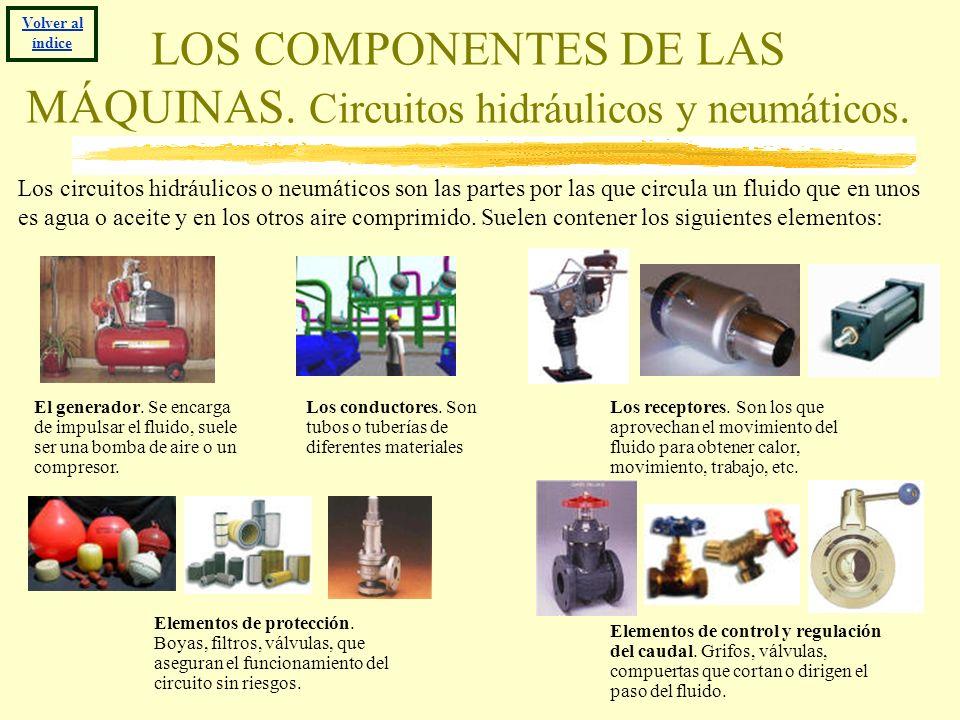 LOS COMPONENTES DE LAS MÁQUINAS. Circuitos hidráulicos y neumáticos. Los circuitos hidráulicos o neumáticos son las partes por las que circula un flui