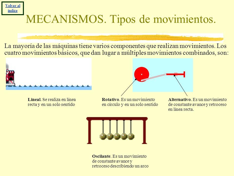 MECANISMOS. Tipos de movimientos. Volver al índice La mayoría de las máquinas tiene varios componentes que realizan movimientos. Los cuatro movimiento