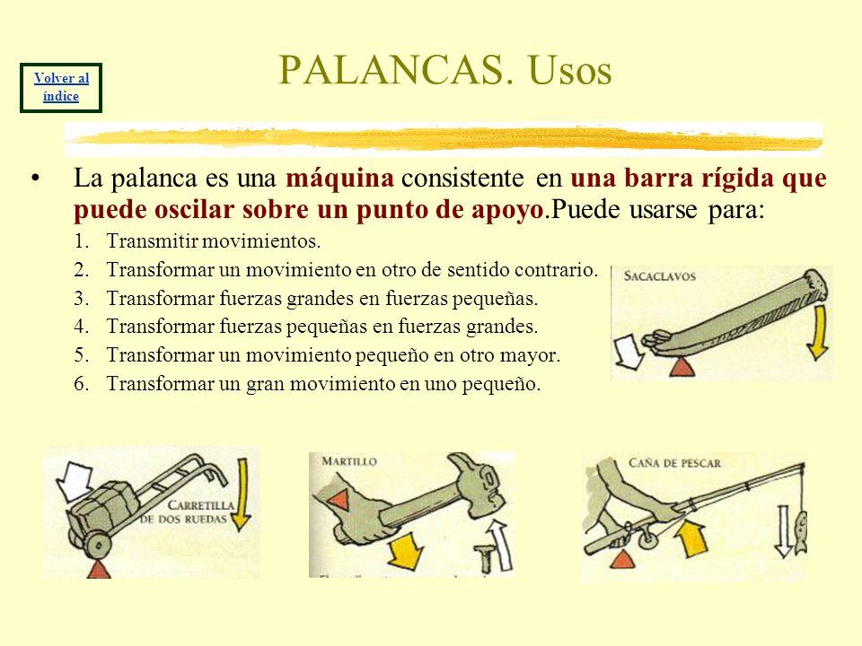 PALANCAS. Usos La palanca es una máquina consistente en una barra rígida que puede oscilar sobre un punto de apoyo.Puede usarse para: 1.Transmitir mov