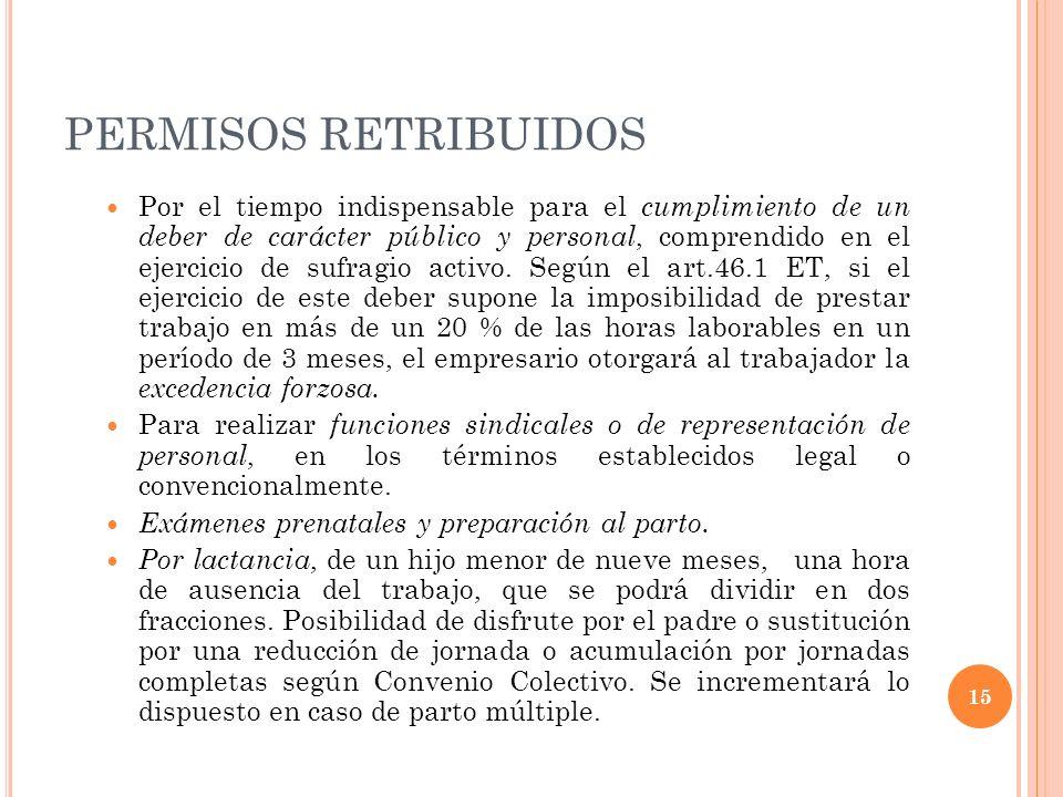 PERMISOS RETRIBUIDOS Por el tiempo indispensable para el cumplimiento de un deber de carácter público y personal, comprendido en el ejercicio de sufra