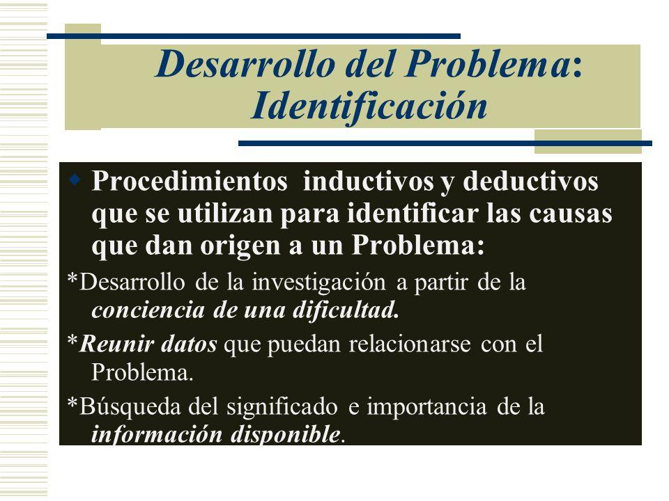 Desarrollo del Problema: Identificación Procedimientos inductivos y deductivos que se utilizan para identificar las causas que dan origen a un Problem