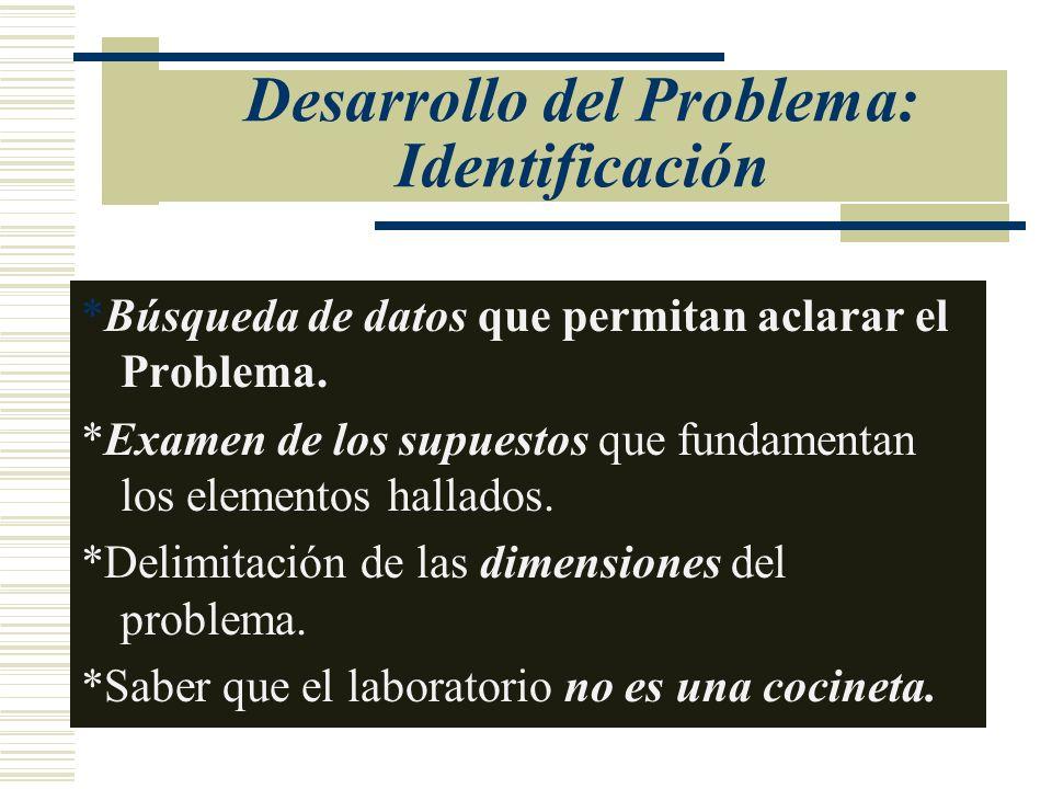 Desarrollo del Problema: Identificación *Búsqueda de datos que permitan aclarar el Problema. *Examen de los supuestos que fundamentan los elementos ha